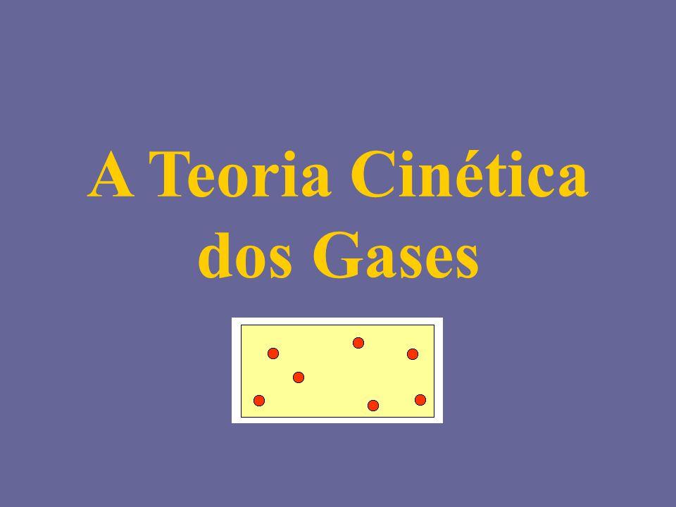 Visão microscópica Temperatura: Energia cinética média das partículas do gás Pressão: Variação do momento linear das partículas que colidem nas paredes do recipiente de gás
