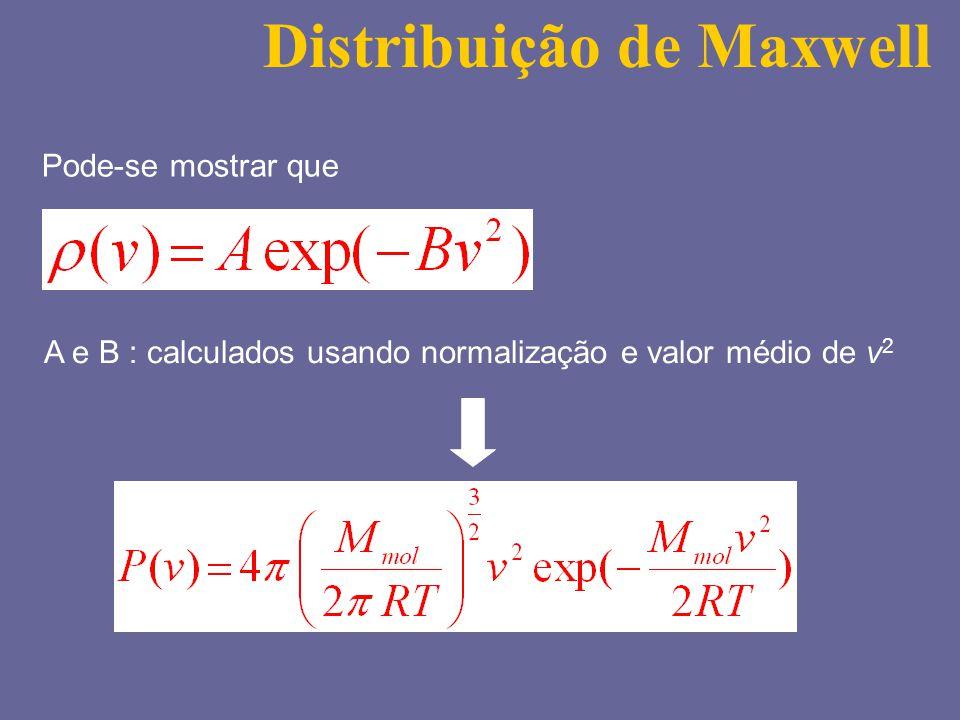 Pode-se mostrar que A e B : calculados usando normalização e valor médio de v 2 Distribuição de Maxwell