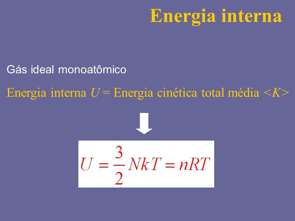 Energia interna Gás ideal monoatômico Energia interna U = Energia cinética total média