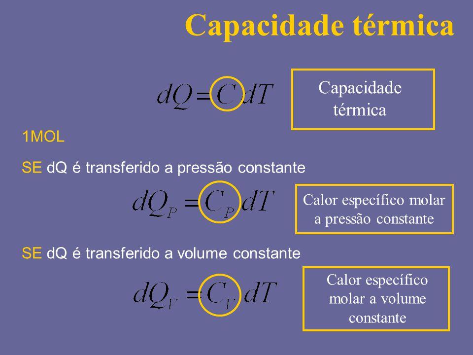 Capacidade térmica SE dQ é transferido a pressão constante SE dQ é transferido a volume constante Capacidade térmica Calor específico molar a pressão