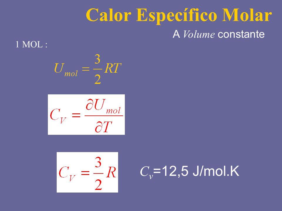 1 MOL : Calor Específico Molar A Volume constante C v =12,5 J/mol.K