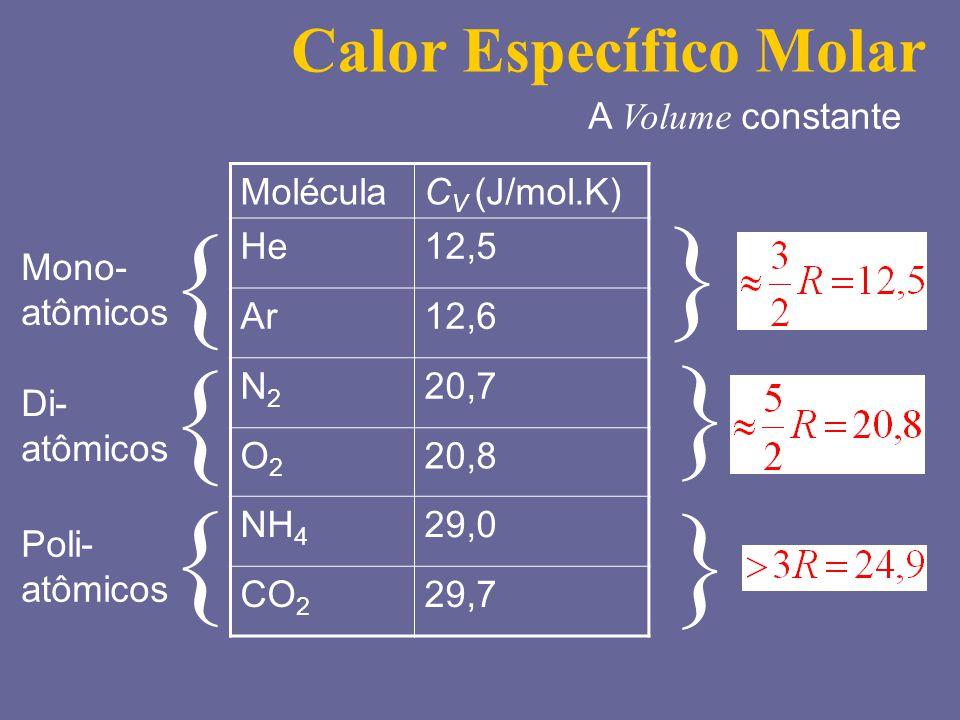 MoléculaC V (J/mol.K) He12,5 Ar12,6 N2N2 20,7 O2O2 20,8 NH 4 29,0 CO 2 29,7 } } } Calor Específico Molar A Volume constante } Mono- atômicos } Di- atô