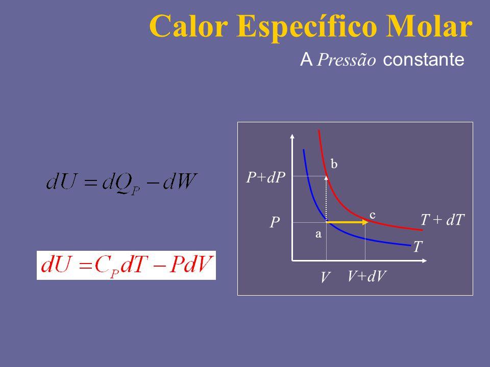 T T + dT P V a b c P+dP V+dV Calor Específico Molar A Pressão constante