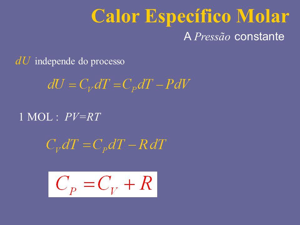 dU independe do processo Calor Específico Molar A Pressão constante 1 MOL : PV=RT