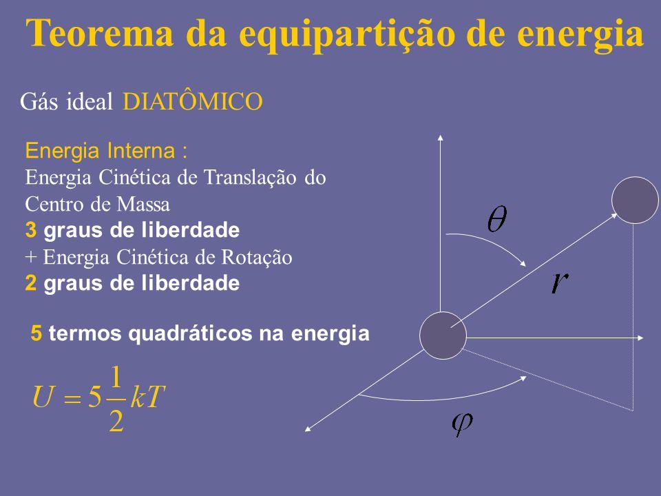 Teorema da equipartição de energia Gás ideal DIATÔMICO Energia Interna : Energia Cinética de Translação do Centro de Massa 3 graus de liberdade + Ener