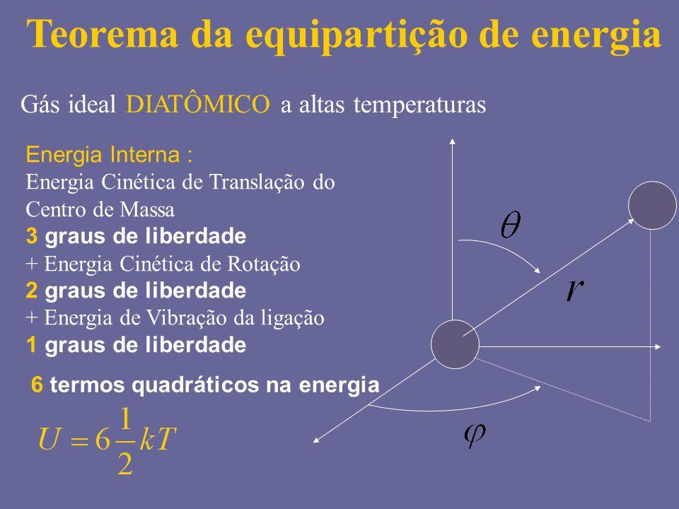 Teorema da equipartição de energia Gás ideal DIATÔMICO a altas temperaturas Energia Interna : Energia Cinética de Translação do Centro de Massa 3 grau
