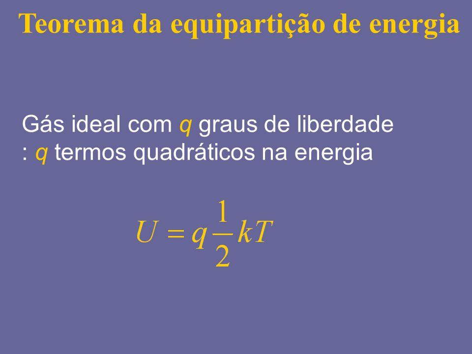 Gás ideal com q graus de liberdade : q termos quadráticos na energia Teorema da equipartição de energia