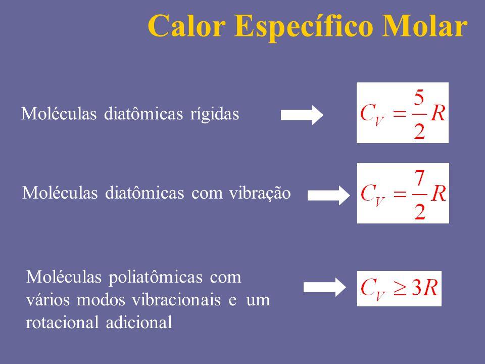 Moléculas diatômicas rígidas Moléculas diatômicas com vibração Moléculas poliatômicas com vários modos vibracionais e um rotacional adicional Calor Es