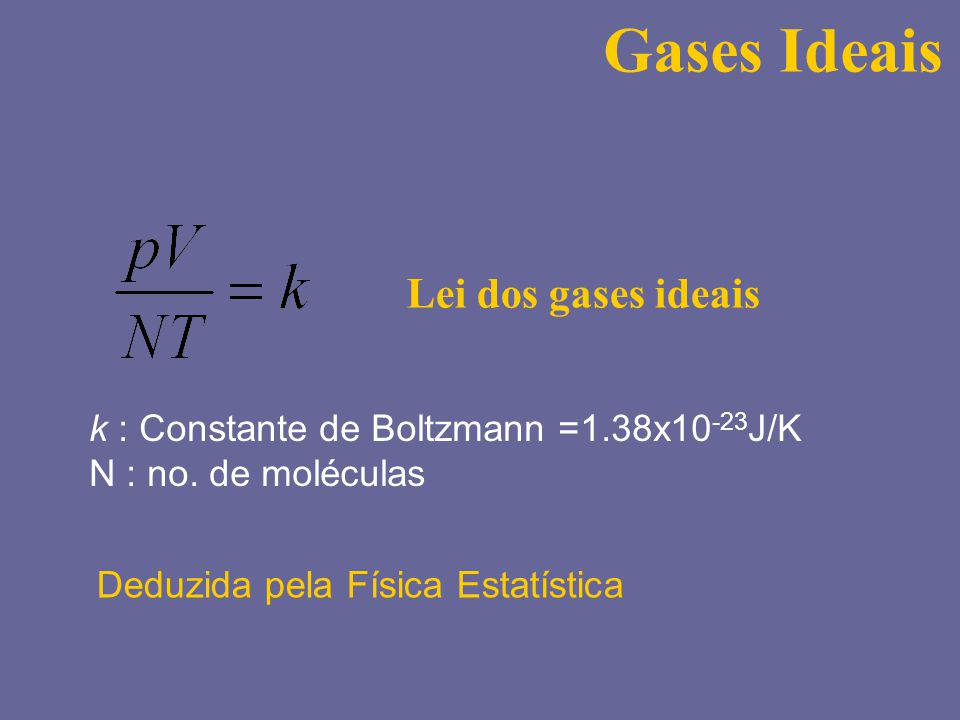 Lei dos gases ideais Gases Ideais k : Constante de Boltzmann =1.38x10 -23 J/K N : no. de moléculas Deduzida pela Física Estatística