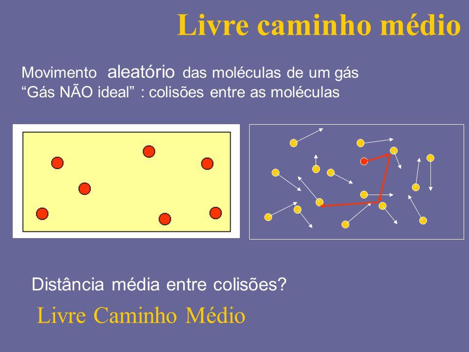 """Livre caminho médio Movimento aleatório das moléculas de um gás """"Gás NÃO ideal"""" : colisões entre as moléculas Distância média entre colisões? Livre Ca"""