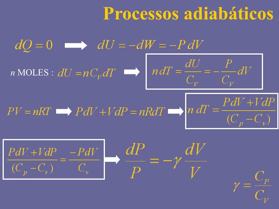 Processos adiabáticos n MOLES :