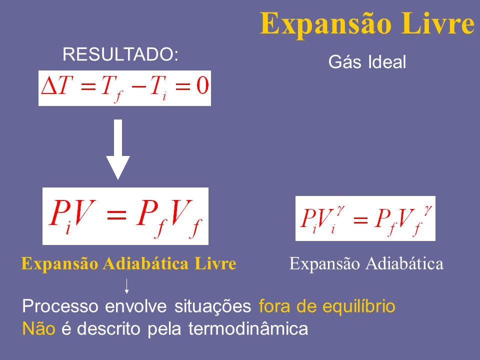Expansão Livre RESULTADO: Gás Ideal Expansão Adiabática LivreExpansão Adiabática Processo envolve situações fora de equilíbrio Não é descrito pela ter