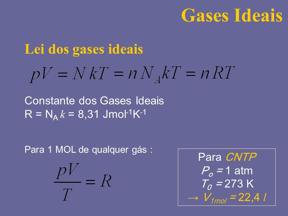 Para CNTP P o = 1 atm T 0 = 273 K → V 1mol = 22,4 l Lei dos gases ideais Gases Ideais Constante dos Gases Ideais R = N A k = 8,31 Jmol -1 K -1 Para 1