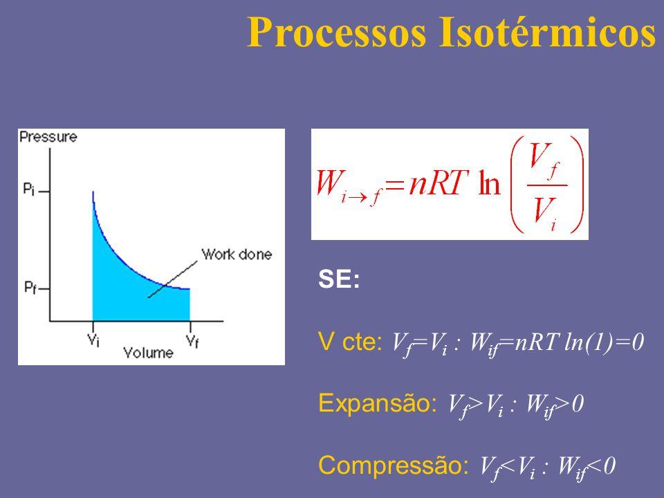 SE: V cte: V f =V i : W if =nRT ln(1)=0 Expansão: V f >V i : W if >0 Compressão: V f <V i : W if <0