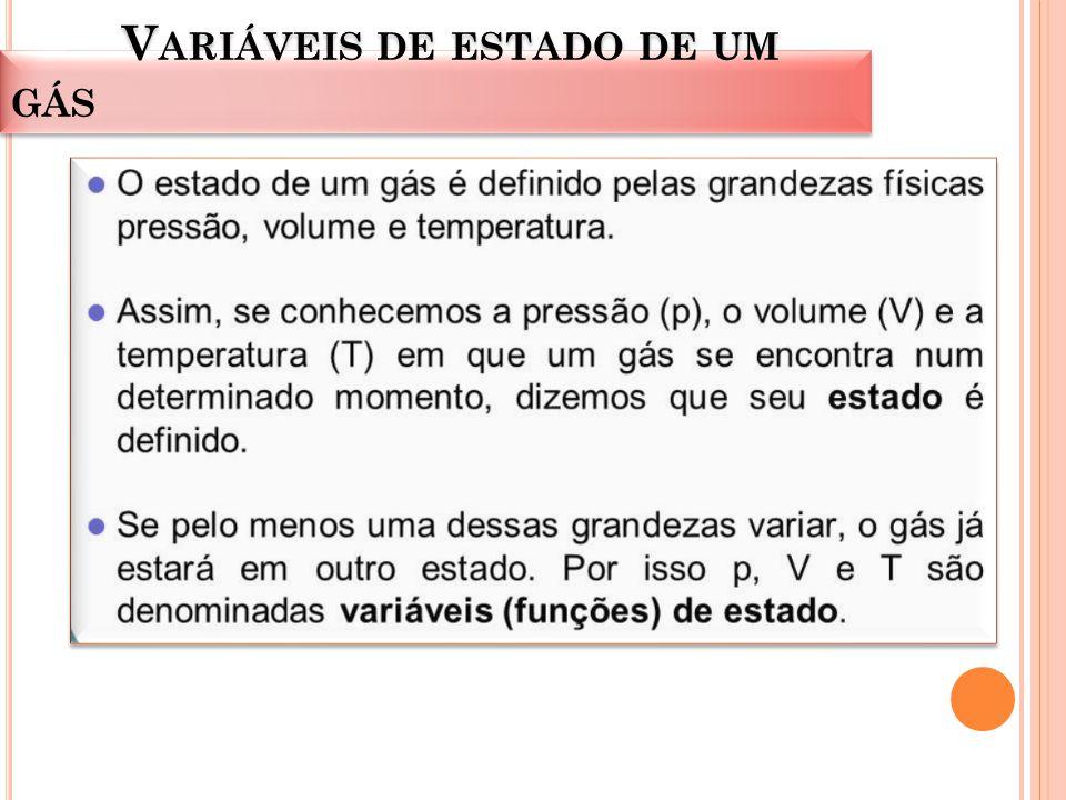 E QUAÇÃO DE E STADO DOS G ASES I DEAIS VARIÁVEIS DE ESTADO DE UM GÁS Para caracterizarmos a situação e as condições de uma amostra de gás,devemos conhecer quatro características: Pressão exercicda pelo gás (p) Temperatura à qual o gás está submetido(T) Volume(V) ocupado Nùmero de mols do gás (n),isto é, a quantidade de gás existente.