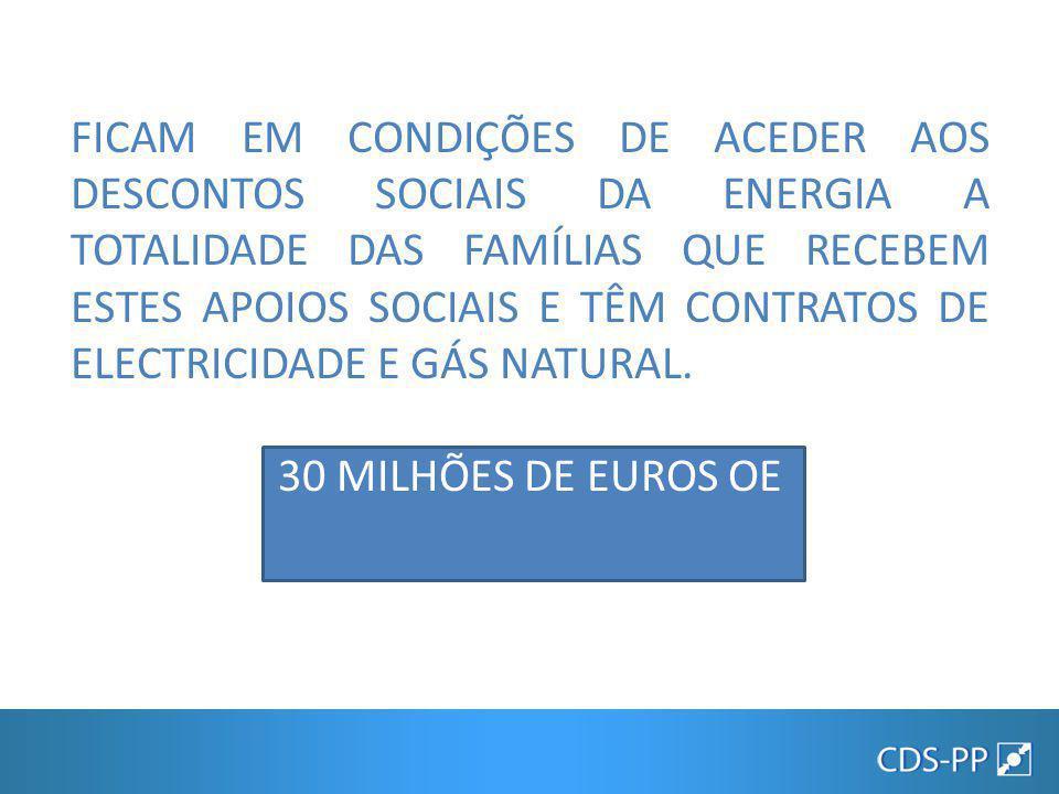 CONSUMO MÉDIO APROXIMADO DE ELECTRICIDADE: 29,52€/MÊS COM DESCONTOS SOCIAIS DE ENERGIA: 24,81€/MÊS O DESCONTO PODERÁ REPRESENTAR 4,71€ MENSAIS 56,52€ POR ANO ELECTRICIDADE FONTE: ERSE