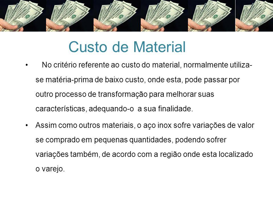 Custo de Material No critério referente ao custo do material, normalmente utiliza- se matéria-prima de baixo custo, onde esta, pode passar por outro p