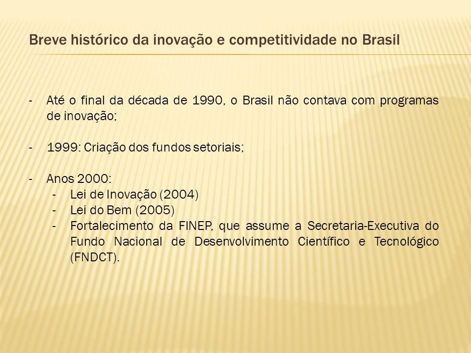 Breve histórico da inovação e competitividade no Brasil -Até o final da década de 1990, o Brasil não contava com programas de inovação; -1999: Criação