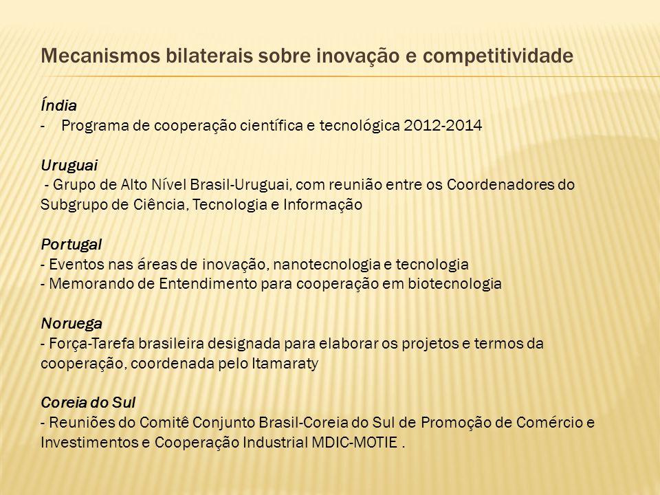 Mecanismos bilaterais sobre inovação e competitividade Índia -Programa de cooperação científica e tecnológica 2012-2014 Uruguai - Grupo de Alto Nível