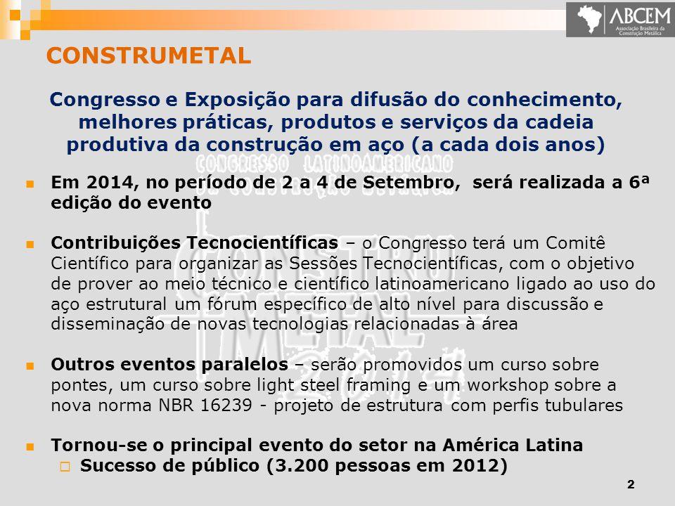 Em 2014, no período de 2 a 4 de Setembro, será realizada a 6ª edição do evento Contribuições Tecnocientíficas – o Congresso terá um Comitê Científico para organizar as Sessões Tecnocientíficas, com o objetivo de prover ao meio técnico e científico latinoamericano ligado ao uso do aço estrutural um fórum específico de alto nível para discussão e disseminação de novas tecnologias relacionadas à área Outros eventos paralelos – serão promovidos um curso sobre pontes, um curso sobre light steel framing e um workshop sobre a nova norma NBR 16239 - projeto de estrutura com perfis tubulares Tornou-se o principal evento do setor na América Latina  Sucesso de público (3.200 pessoas em 2012) CONSTRUMETAL Congresso e Exposição para difusão do conhecimento, melhores práticas, produtos e serviços da cadeia produtiva da construção em aço (a cada dois anos) 2