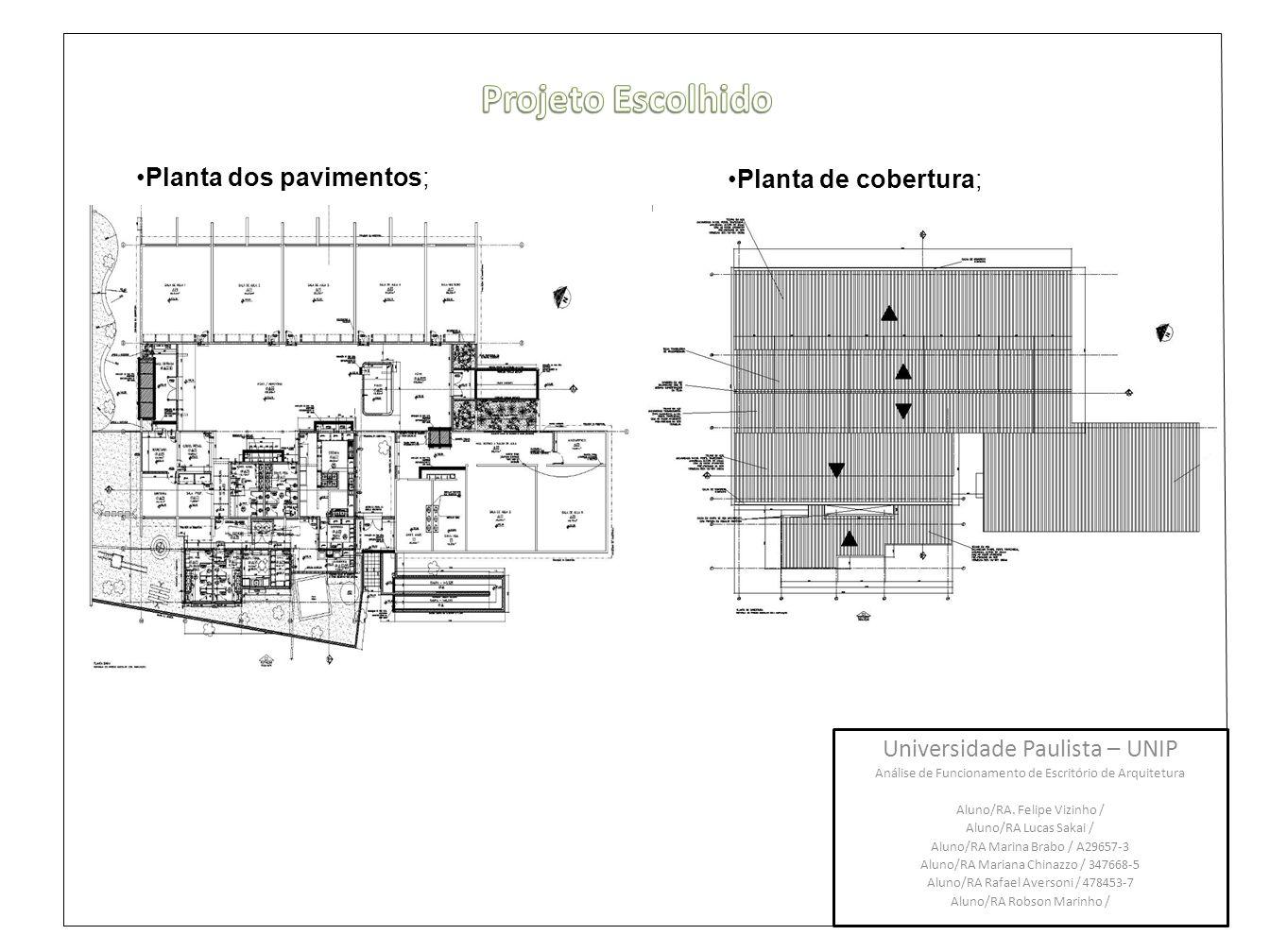 Universidade Paulista – UNIP Análise de Funcionamento de Escritório de Arquitetura Aluno/RA. Felipe Vizinho / Aluno/RA Lucas Sakai / Aluno/RA Marina B