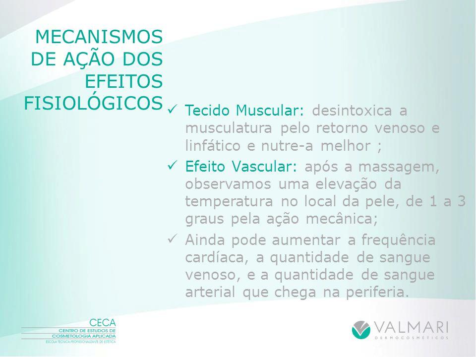 MECANISMOS DE AÇÃO DOS EFEITOS FISIOLÓGICOS Tecido Muscular: desintoxica a musculatura pelo retorno venoso e linfático e nutre-a melhor ; Efeito Vascu