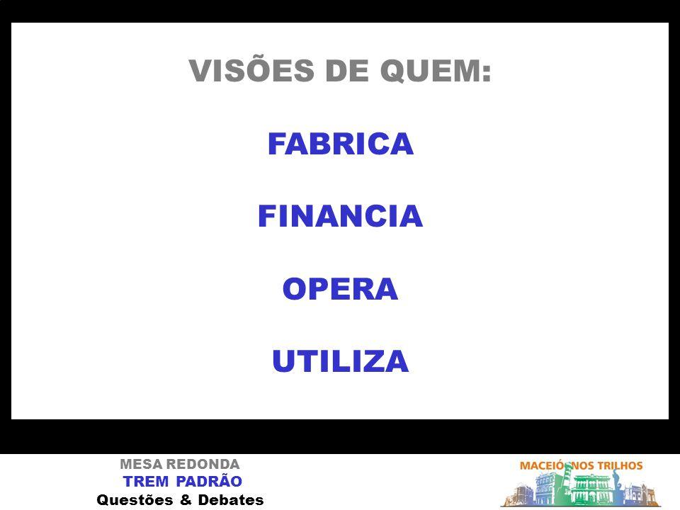 MESA REDONDA TREM PADRÃO Questões & Debates VISÕES DE QUEM: FABRICA FINANCIA OPERA UTILIZA