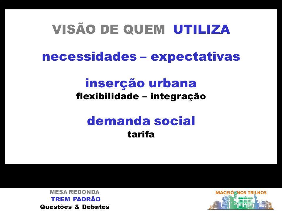 MESA REDONDA TREM PADRÃO Questões & Debates VISÃO DE QUEM UTILIZA necessidades – expectativas inserção urbana flexibilidade – integração demanda socia