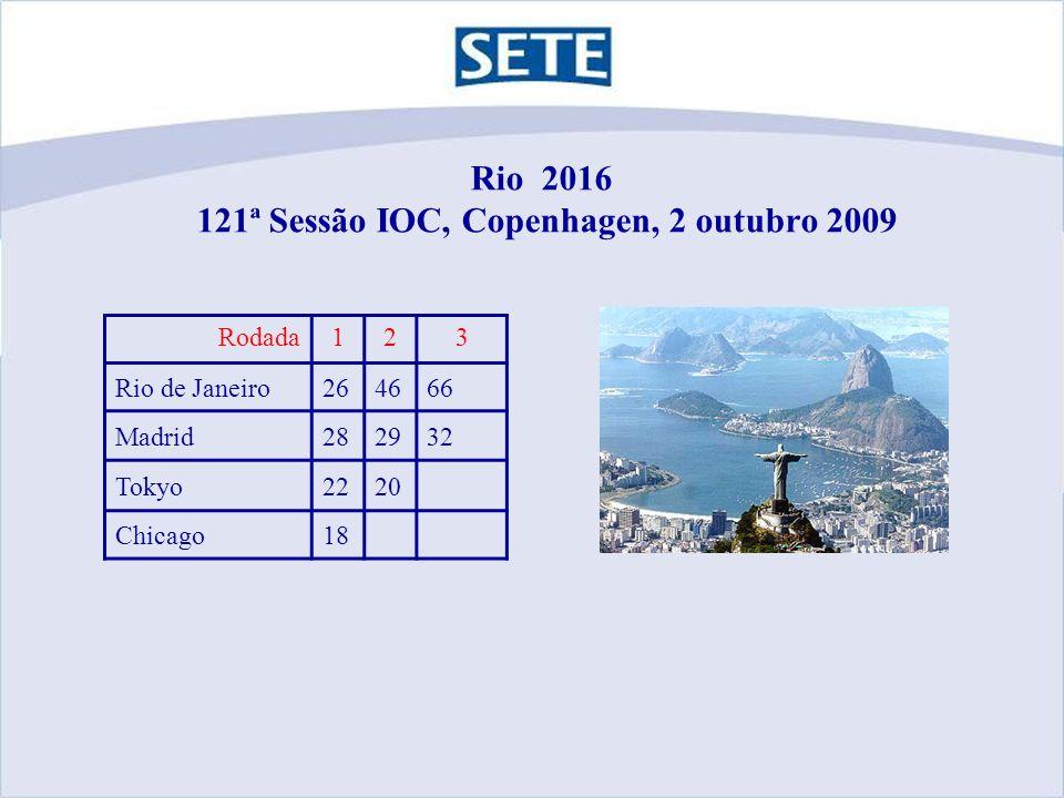 Rio 2016 121ª Sessão IOC, Copenhagen, 2 outubro 2009 Rodada123 Rio de Janeiro264666 Madrid282932 Tokyo2220 Chicago18