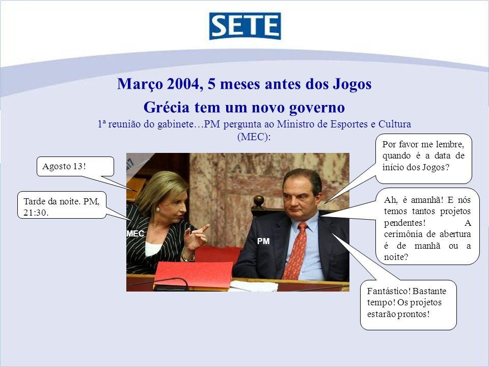 Março 2004, 5 meses antes dos Jogos Grécia tem um novo governo Por favor me lembre, quando é a data de início dos Jogos.