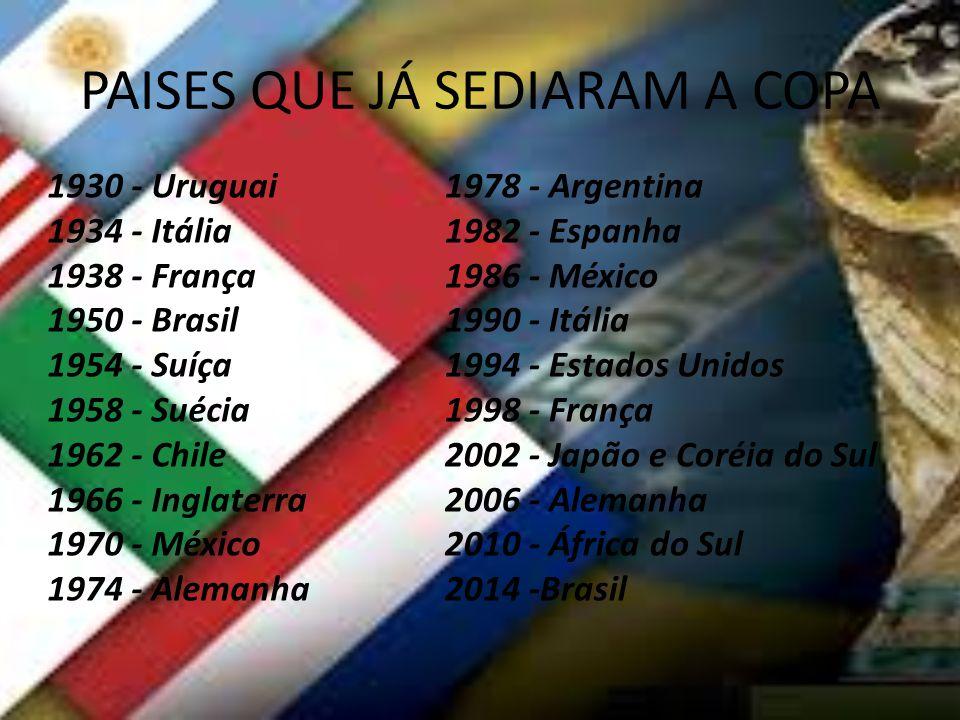 PAISES QUE JÁ SEDIARAM A COPA 1930 - Uruguai 1934 - Itália 1938 - França 1950 - Brasil 1954 - Suíça 1958 - Suécia 1962 - Chile 1966 - Inglaterra 1970