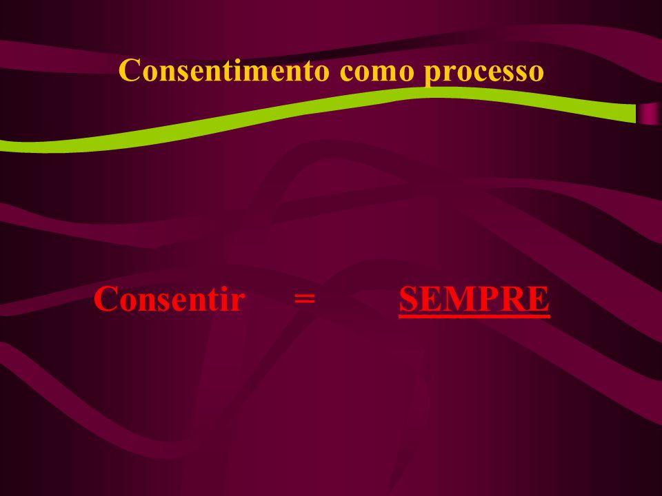 Consentimento como processo Consentir = SEMPRE