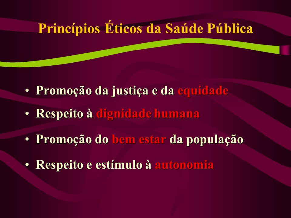Princípios Éticos da Saúde Pública Promoção da justiça e da equidadePromoção da justiça e da equidade Respeito à dignidade humanaRespeito à dignidade humana Promoção do bem estar da populaçãoPromoção do bem estar da população Respeito e estímulo à autonomiaRespeito e estímulo à autonomia