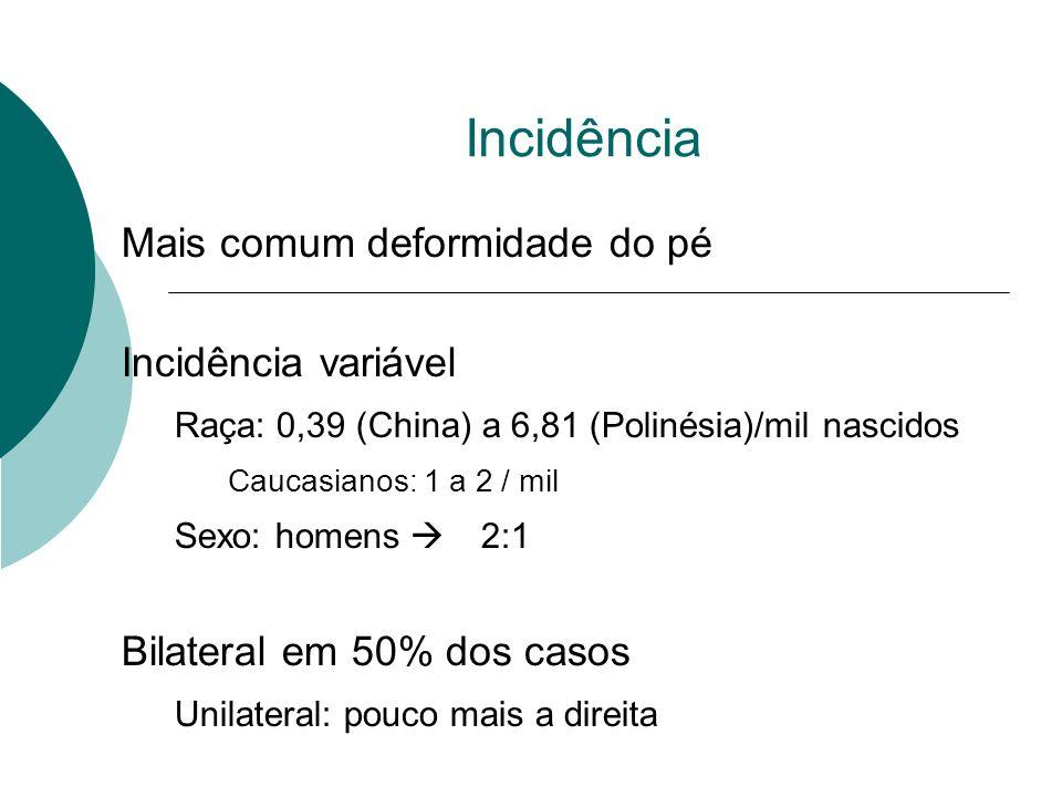 Incidência Mais comum deformidade do pé Incidência variável Raça: 0,39 (China) a 6,81 (Polinésia)/mil nascidos Caucasianos: 1 a 2 / mil Sexo: homens 