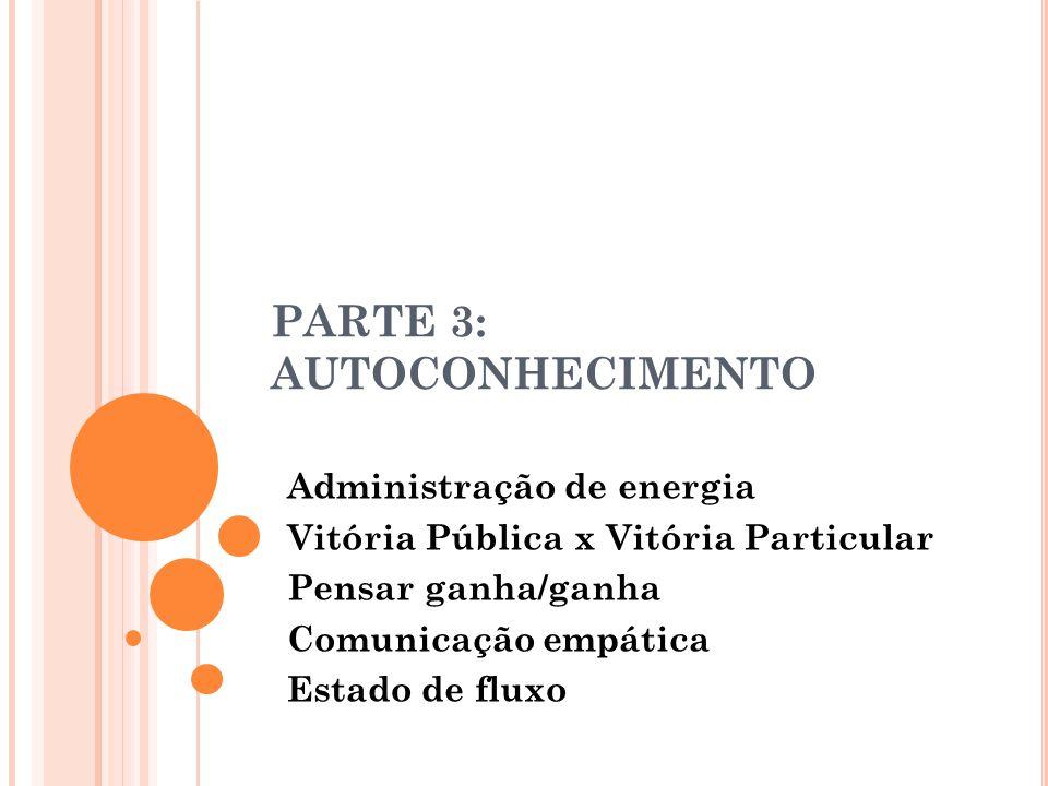 PARTE 3: AUTOCONHECIMENTO Administração de energia Vitória Pública x Vitória Particular Pensar ganha/ganha Comunicação empática Estado de fluxo