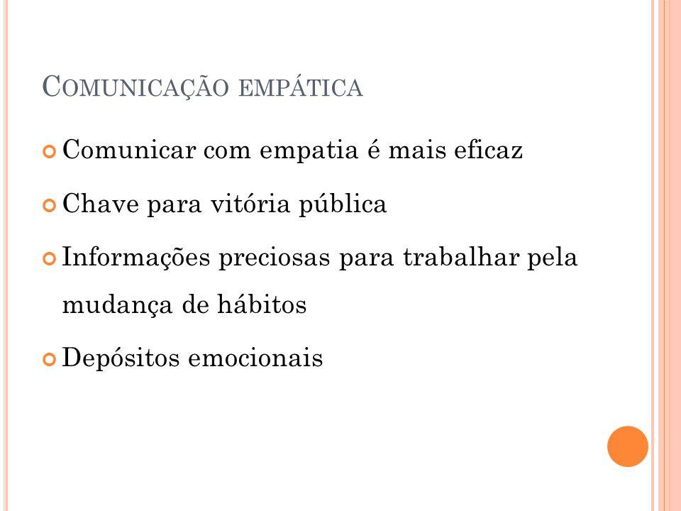 C OMUNICAÇÃO EMPÁTICA Comunicar com empatia é mais eficaz Chave para vitória pública Informações preciosas para trabalhar pela mudança de hábitos Depó