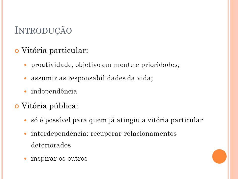 I NTRODUÇÃO Vitória particular: proatividade, objetivo em mente e prioridades; assumir as responsabilidades da vida; independência Vitória pública: só