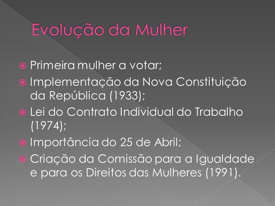  Primeira mulher a votar;  Implementação da Nova Constituição da República (1933);  Lei do Contrato Individual do Trabalho (1974);  Importância do 25 de Abril;  Criação da Comissão para a Igualdade e para os Direitos das Mulheres (1991).