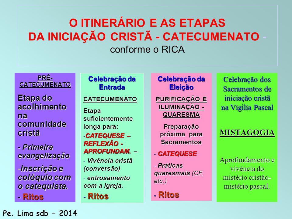 O ITINERÁRIO E AS ETAPAS DA INICIAÇÃO CRISTÃ - CATECUMENATO - conforme o RICA PRÉ- CATECUMENATO Etapa do acolhimento na comunidade cristã - Primeira evangelização -Inscrição e colóquio com o catequista.