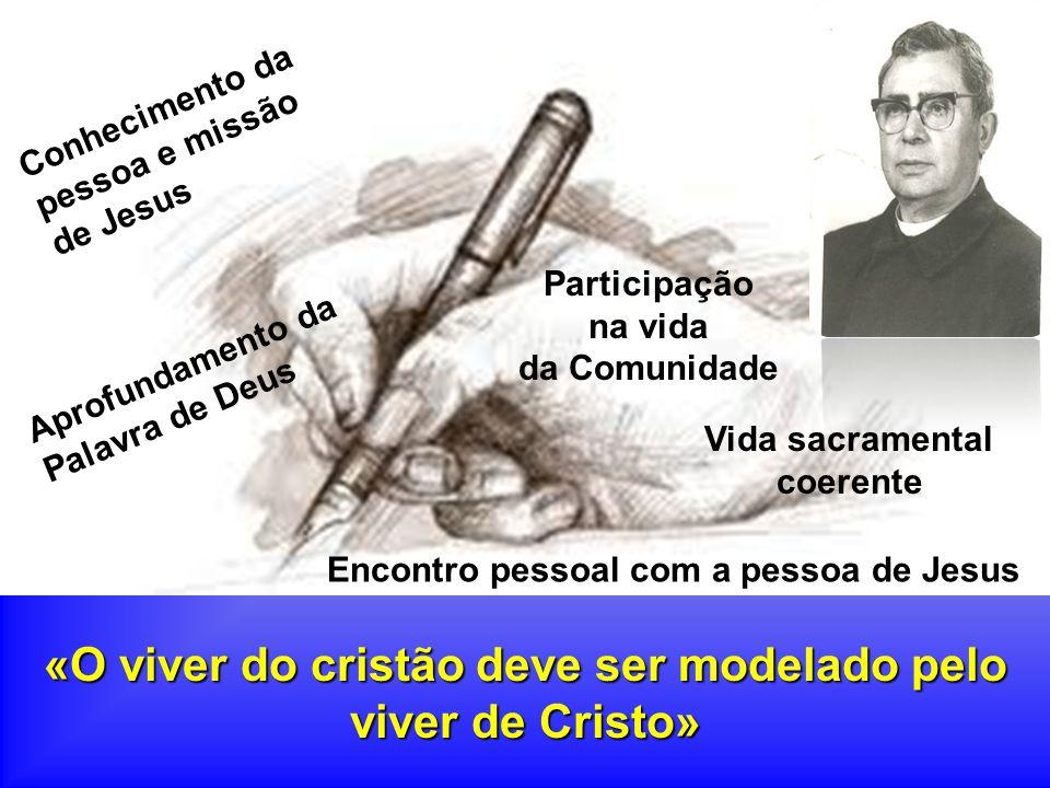«O viver do cristão deve ser modelado pelo viver de Cristo» Conhecimento da pessoa e missão de Jesus Aprofundamento da Palavra de Deus Participação na