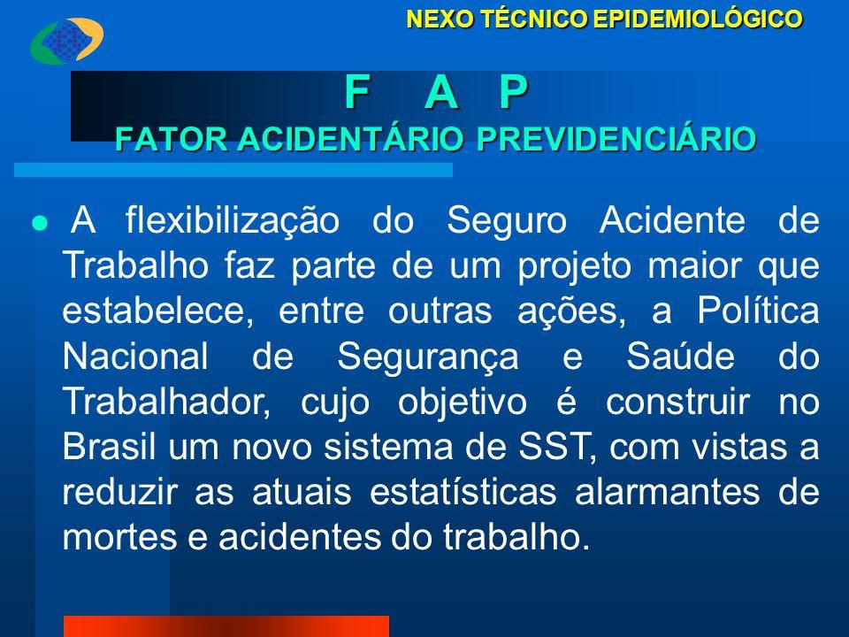 F A P FATOR ACIDENTÁRIO PREVIDENCIÁRIO F A P FATOR ACIDENTÁRIO PREVIDENCIÁRIO A flexibilização do Seguro Acidente de Trabalho faz parte de um projeto