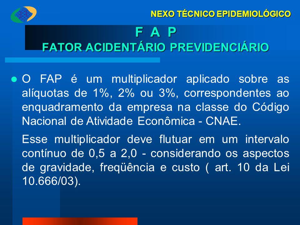 F A P FATOR ACIDENTÁRIO PREVIDENCIÁRIO F A P FATOR ACIDENTÁRIO PREVIDENCIÁRIO O FAP é um multiplicador aplicado sobre as alíquotas de 1%, 2% ou 3%, co