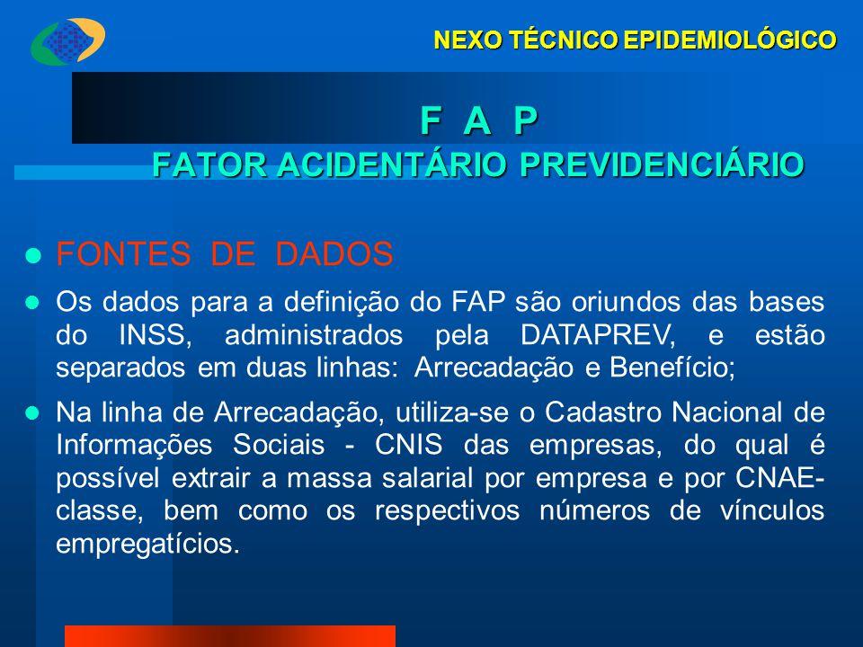 F A P FATOR ACIDENTÁRIO PREVIDENCIÁRIO F A P FATOR ACIDENTÁRIO PREVIDENCIÁRIO FONTES DE DADOS Os dados para a definição do FAP são oriundos das bases