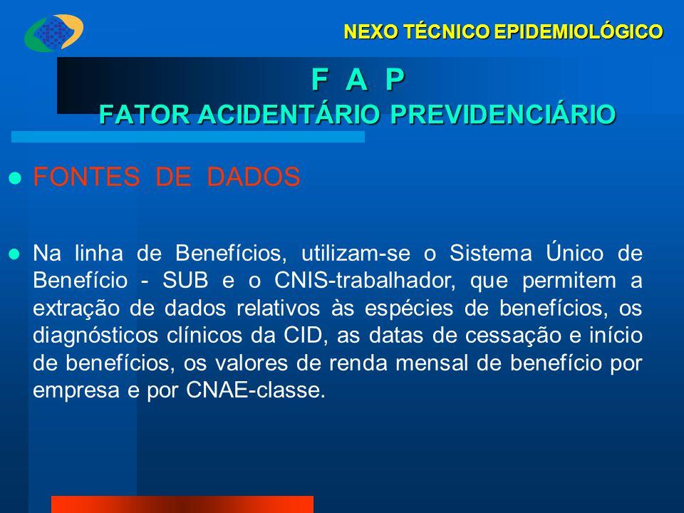 F A P FATOR ACIDENTÁRIO PREVIDENCIÁRIO F A P FATOR ACIDENTÁRIO PREVIDENCIÁRIO FONTES DE DADOS Na linha de Benefícios, utilizam-se o Sistema Único de B