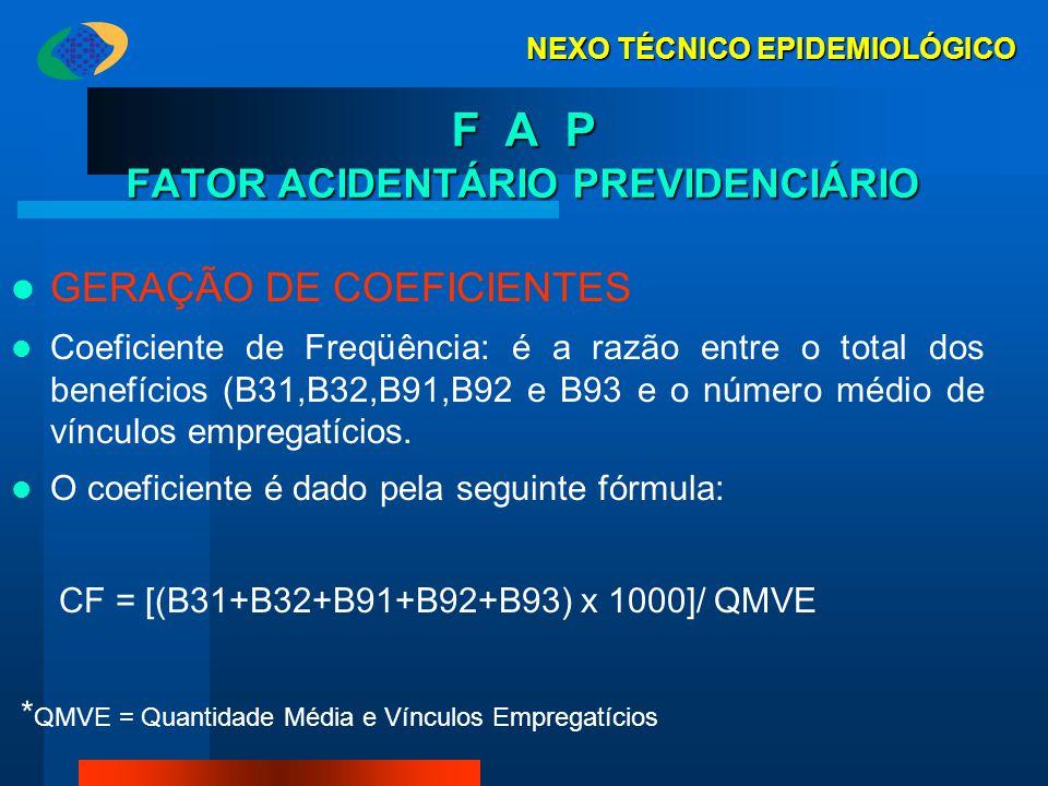 F A P FATOR ACIDENTÁRIO PREVIDENCIÁRIO F A P FATOR ACIDENTÁRIO PREVIDENCIÁRIO GERAÇÃO DE COEFICIENTES Coeficiente de Freqüência: é a razão entre o tot