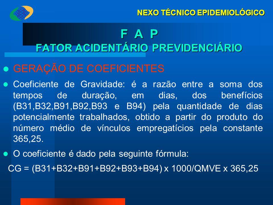 F A P FATOR ACIDENTÁRIO PREVIDENCIÁRIO F A P FATOR ACIDENTÁRIO PREVIDENCIÁRIO GERAÇÃO DE COEFICIENTES Coeficiente de Gravidade: é a razão entre a soma
