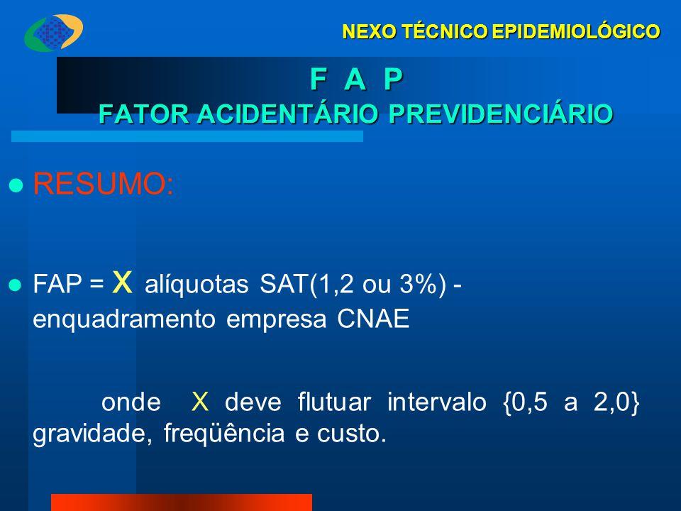 F A P FATOR ACIDENTÁRIO PREVIDENCIÁRIO F A P FATOR ACIDENTÁRIO PREVIDENCIÁRIO RESUMO: FAP = x alíquotas SAT(1,2 ou 3%) - enquadramento empresa CNAE on