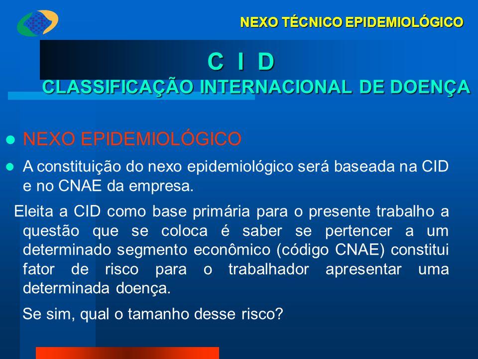 C I D CLASSIFICAÇÃO INTERNACIONAL DE DOENÇA NEXO EPIDEMIOLÓGICO A constituição do nexo epidemiológico será baseada na CID e no CNAE da empresa. Eleita