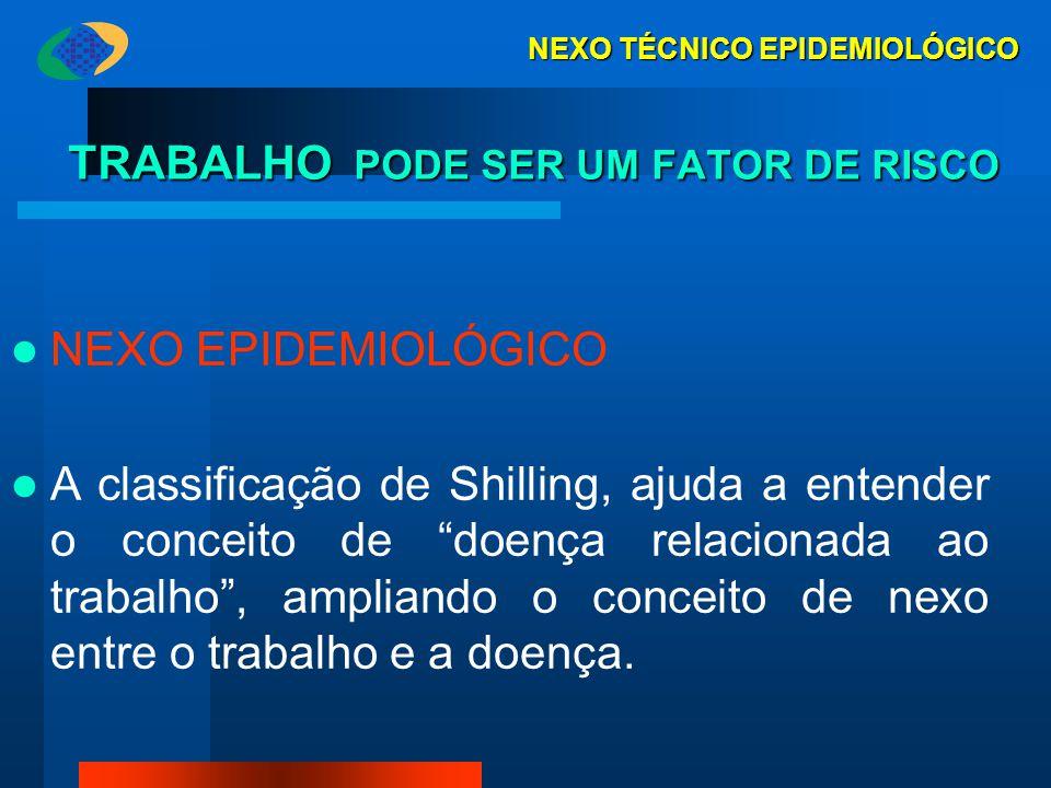 TRABALHO PODE SER UM FATOR DE RISCO TRABALHO PODE SER UM FATOR DE RISCO NEXO EPIDEMIOLÓGICO A classificação de Shilling, ajuda a entender o conceito d