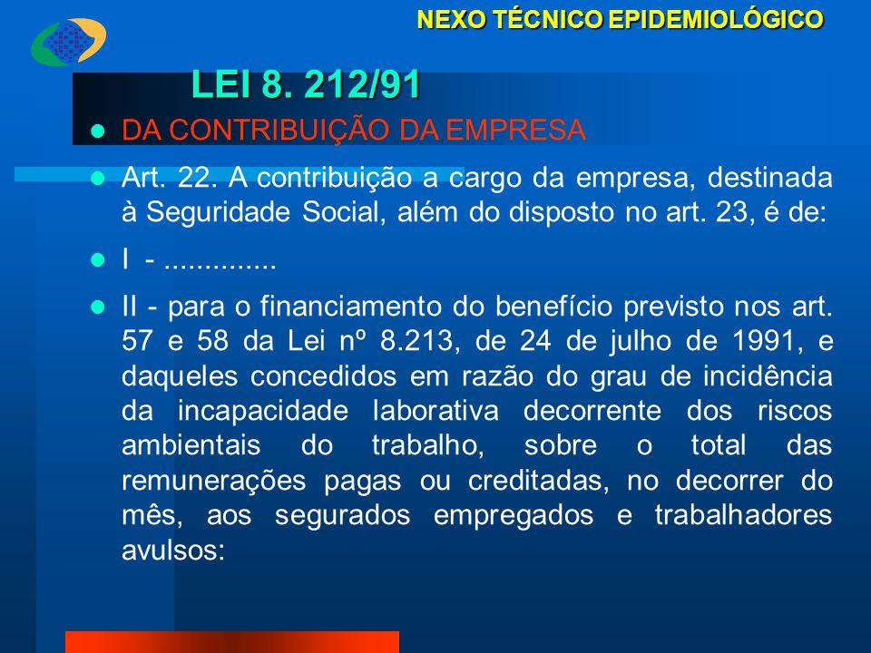 LEI 8. 212/91 DA CONTRIBUIÇÃO DA EMPRESA Art. 22. A contribuição a cargo da empresa, destinada à Seguridade Social, além do disposto no art. 23, é de: